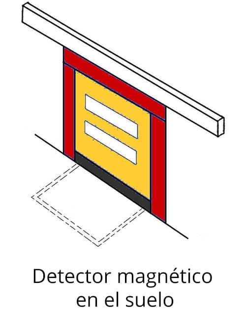 Detector magnético en el suelo