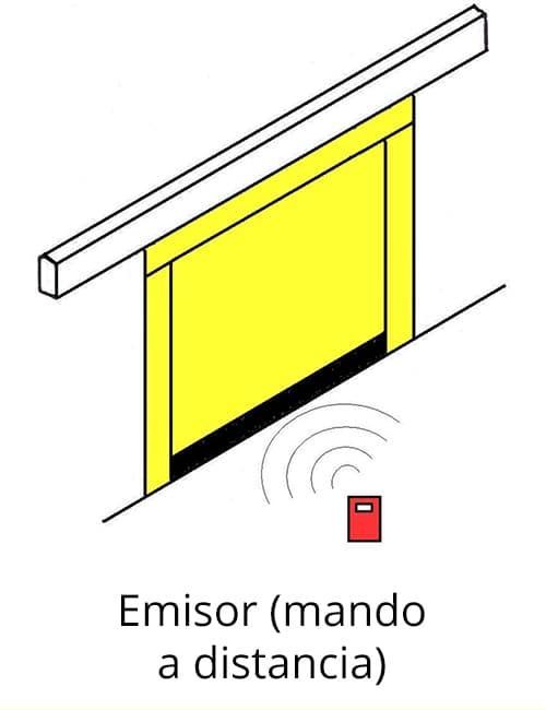 Emisor (mando a distancia)